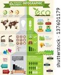 eco   green concept infographic | Shutterstock .eps vector #137601179