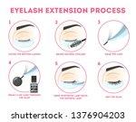 eyelash extension guide for...   Shutterstock .eps vector #1376904203