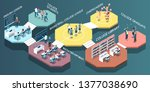 isometric composition with...   Shutterstock .eps vector #1377038690