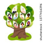 family genealogical tree with... | Shutterstock .eps vector #1377416396