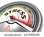 Stress Level Conceptual Meter...