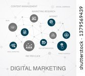 digital marketing layout...
