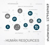 human resources layout template ...