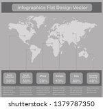 infographics world maps of... | Shutterstock .eps vector #1379787350