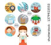 girl wearing n95 air pollution... | Shutterstock .eps vector #1379923553