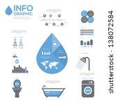 water infographics. information ... | Shutterstock .eps vector #138072584