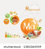 magnesium. top natural organic... | Shutterstock .eps vector #1381064549