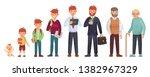 male different age. newborn... | Shutterstock . vector #1382967329