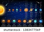 solar system planets and their... | Shutterstock .eps vector #1383477569