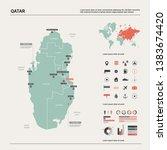 vector map of qatar. high... | Shutterstock .eps vector #1383674420