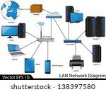 erişim,arka plan,iş,kablo,bulut,iletişim,bilgisayar,bilgi işlem,kavramı,bağlanmak,bağlantı,yaratıcı,veri,dijital,ekipman