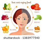 the best anti aging food.... | Shutterstock .eps vector #1383977540