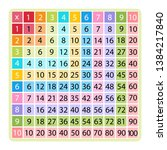 an image of a multiplication...   Shutterstock .eps vector #1384217840