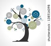 social media tree | Shutterstock .eps vector #138516098