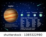 Jupiter and its moons. Vector educational poster, scientific infographic, presentation template. Io, Europa, Ganymede and Callisto, four major the Galilean moons of Jupiter. Astronomy science concept.