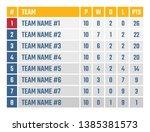 soccer or football league table ... | Shutterstock .eps vector #1385381573