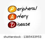 pad   peripheral artery disease ...   Shutterstock .eps vector #1385433953