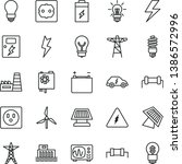 thin line vector icon set  ... | Shutterstock .eps vector #1386572996