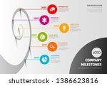evolution timeline template... | Shutterstock .eps vector #1386623816