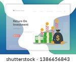 return on investment roi...