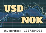 Forex candlestick pattern. Trading chart concept. Financial market chart. Currency pair. Acronym NOK - Norwegian krone. Acronym USD - United States Dollar. - stock photo