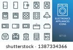 household appliances and... | Shutterstock .eps vector #1387334366