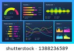 infographic dashboard. finance...