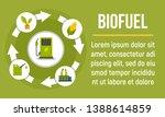 biofuel concept banner. flat... | Shutterstock .eps vector #1388614859