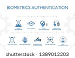 biometrics authentication... | Shutterstock .eps vector #1389012203