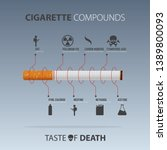 may 31st world no tobacco day... | Shutterstock .eps vector #1389800093