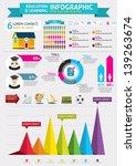 education infographics | Shutterstock .eps vector #139263674