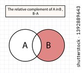 set complement of a in b ... | Shutterstock .eps vector #1392889643