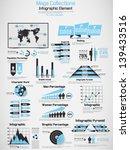retro infographic demographic... | Shutterstock .eps vector #139433516