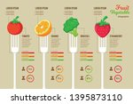 fruit and vegetable benefit... | Shutterstock .eps vector #1395873110