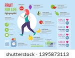 healthy organic fruit lifestyle ... | Shutterstock .eps vector #1395873113