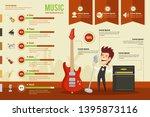 music performance infographic... | Shutterstock .eps vector #1395873116