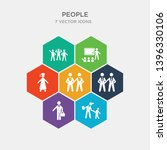 simple set of social care ... | Shutterstock .eps vector #1396330106