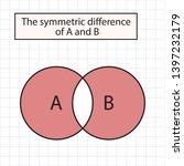 mathematics sets a and b ... | Shutterstock .eps vector #1397232179