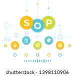 sop standard operating... | Shutterstock .eps vector #1398110906