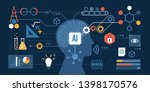artificial intelligence... | Shutterstock .eps vector #1398170576