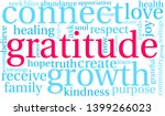 gratitude word cloud on a white ... | Shutterstock .eps vector #1399266023