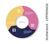 3 steps pie chart  circle... | Shutterstock .eps vector #1399830626