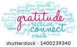 gratitude word cloud on a white ... | Shutterstock .eps vector #1400239340