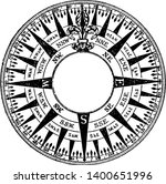 Compass Rose Is A Figure On A...