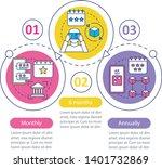 ar tool subscription vector...   Shutterstock .eps vector #1401732869