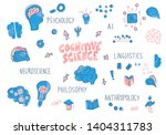 cognitive science concept. set...   Shutterstock .eps vector #1404311783
