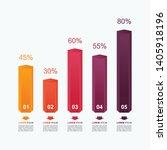 bar chart graph diagram... | Shutterstock .eps vector #1405918196