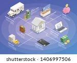 banking financial isometric... | Shutterstock .eps vector #1406997506