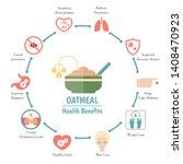 foods infographics. health... | Shutterstock .eps vector #1408470923