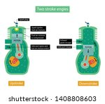 illustration of physics  a two... | Shutterstock .eps vector #1408808603
